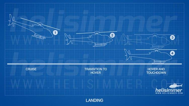 How to fly helicopters - touchdown
