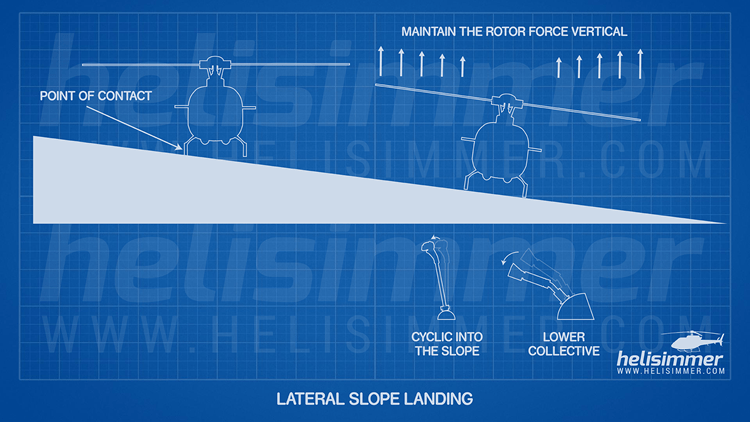 How to fly helicopters - lateral slope