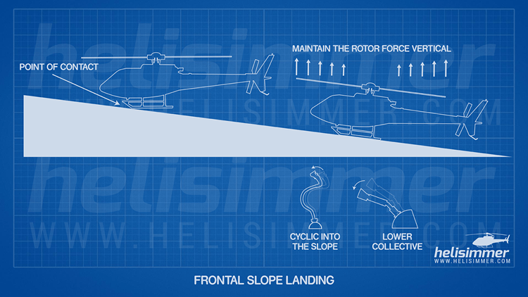 How to fly helicopters - frontal slope